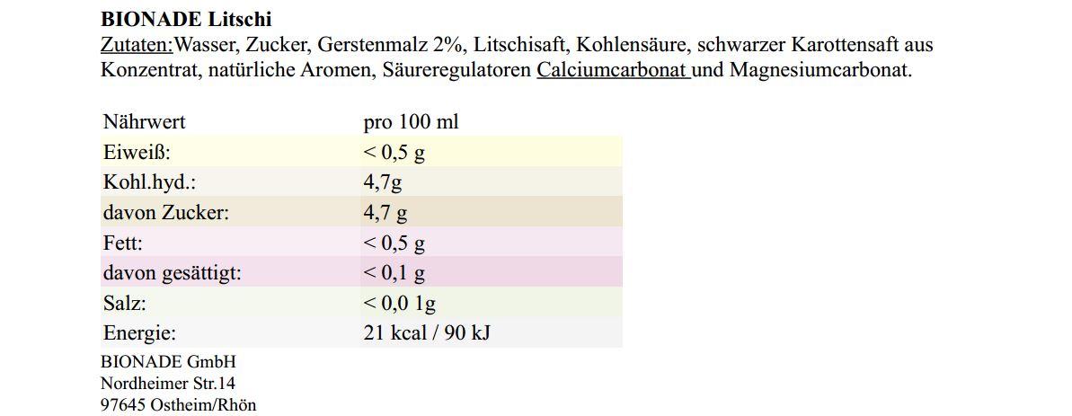 Atemberaubend Kalorien Getränke Zeitgenössisch - Die Kinderzimmer ...