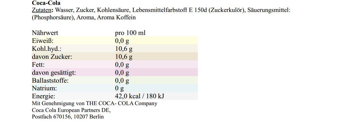Zusatzstoffe Getränke