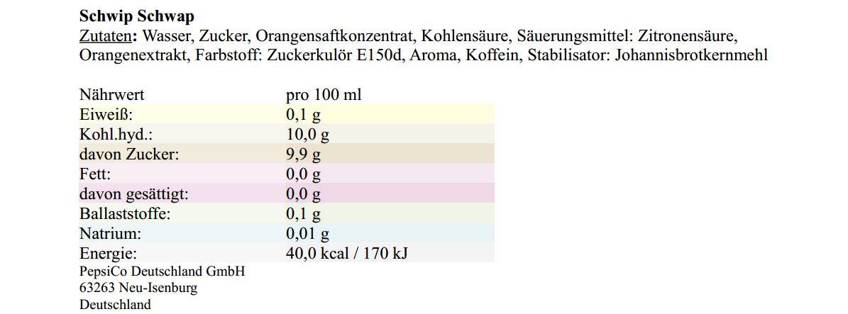 Niedlich Zusatzstoffe Getränke Zeitgenössisch - Die Besten ...
